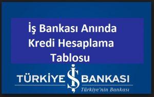 isbankasi-anindakredi