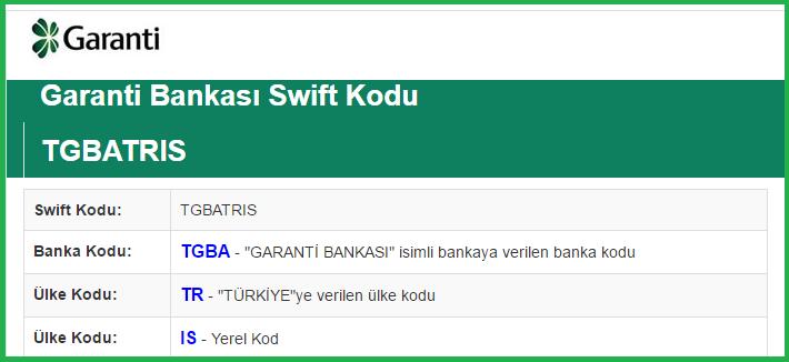 garanti-swift-kodu